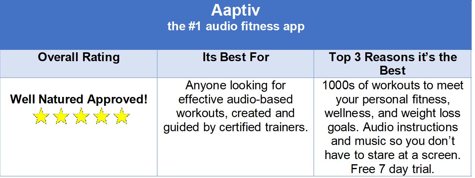 aaptiv overall rating